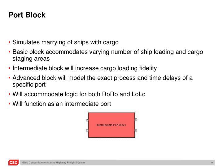 Port Block