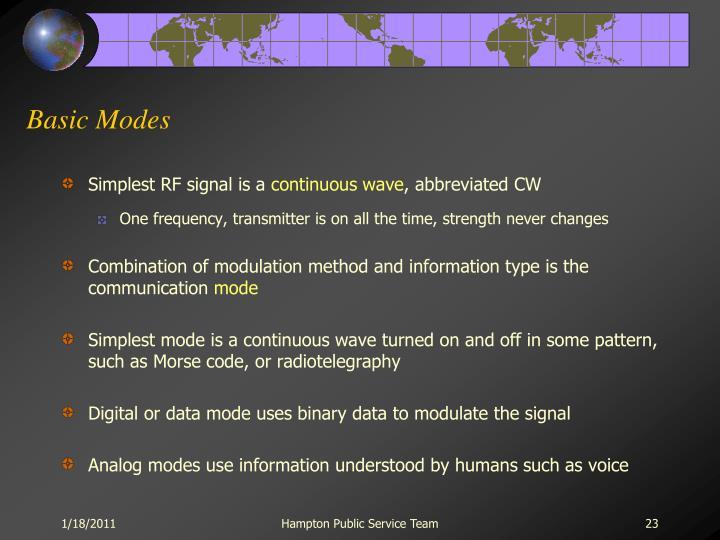 Basic Modes