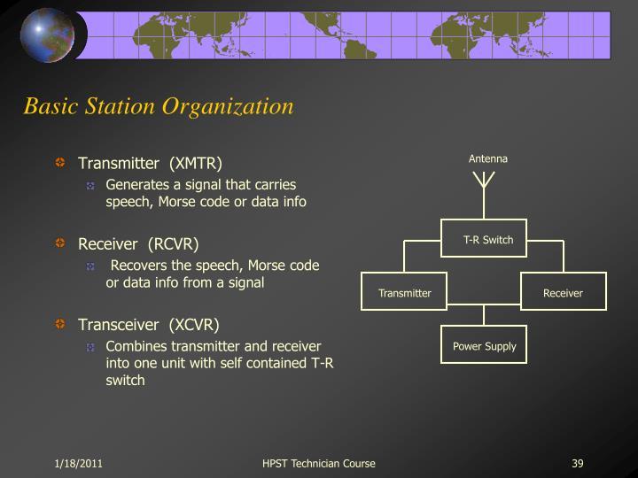 Basic Station Organization