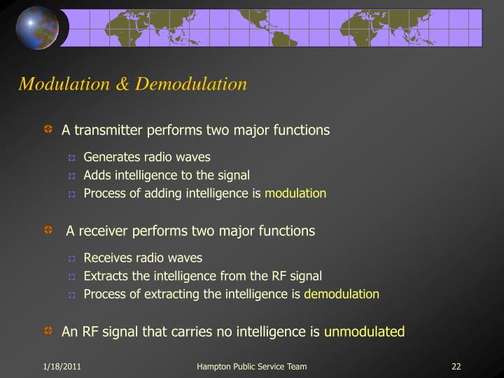 Modulation & Demodulation