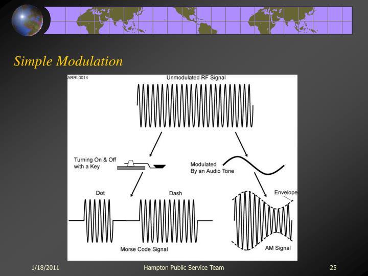 Simple Modulation