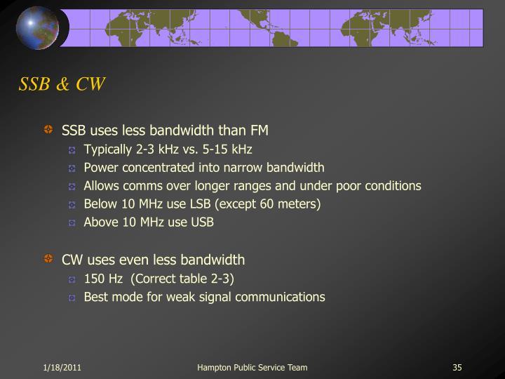 SSB & CW