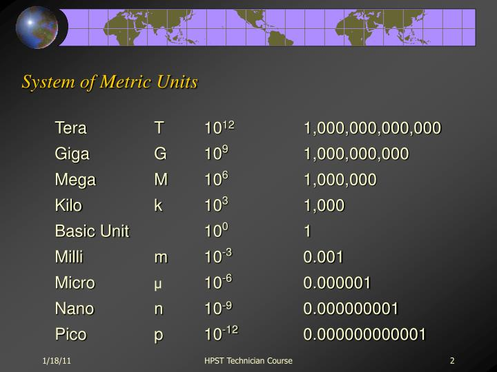 System of Metric Units
