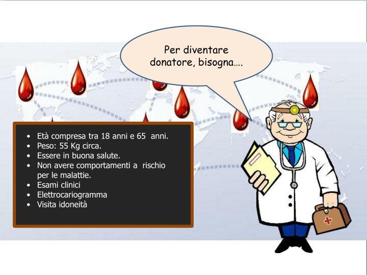 Per diventare donatore,