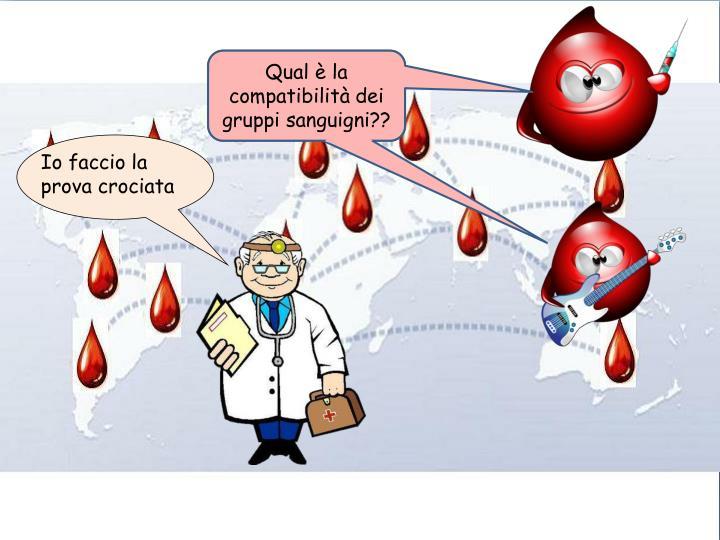 Qual è la compatibilità dei gruppi sanguigni??