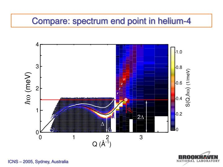 Compare: spectrum end point in helium-4