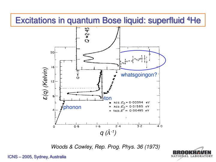 Excitations in quantum bose liquid superfluid 4 he