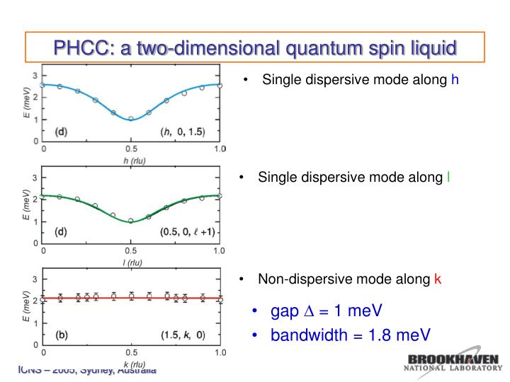 Single dispersive mode along