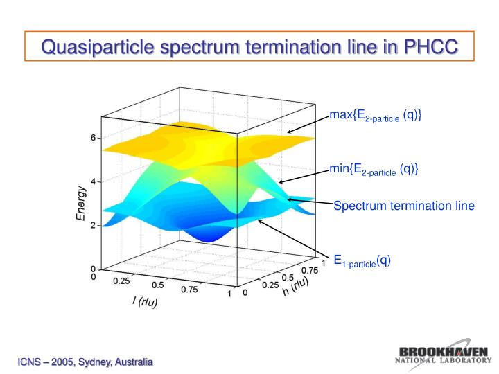 Quasiparticle spectrum termination line in PHCC