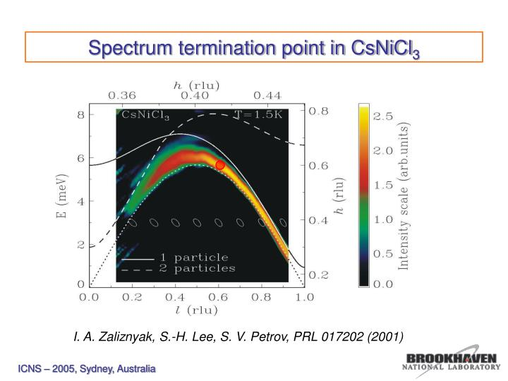 Spectrum termination point in CsNiCl