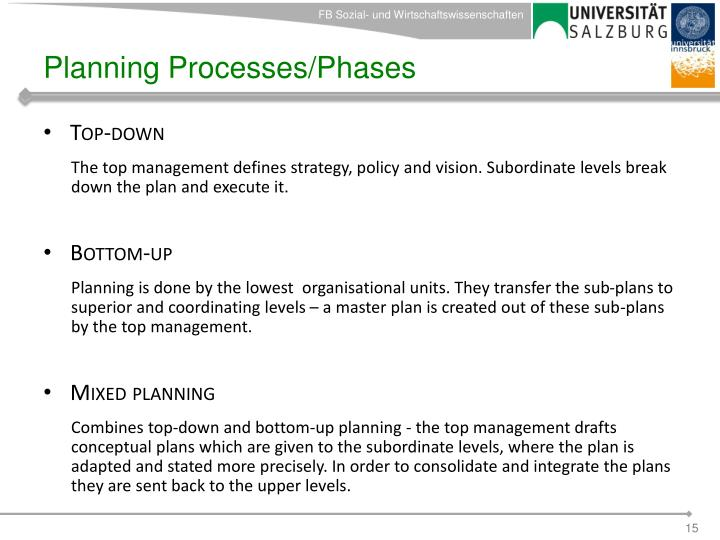 Planning Processes/Phases