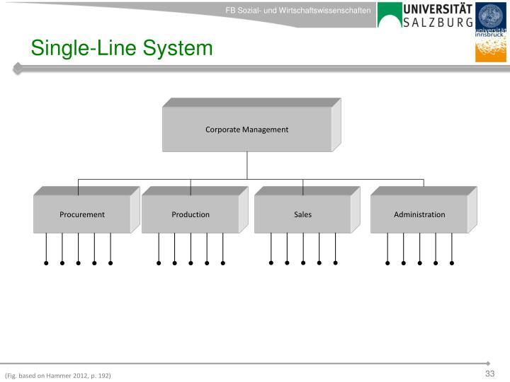 Single-Line System