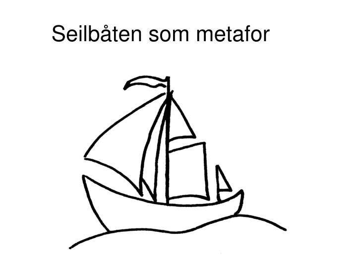 Seilb ten som metafor