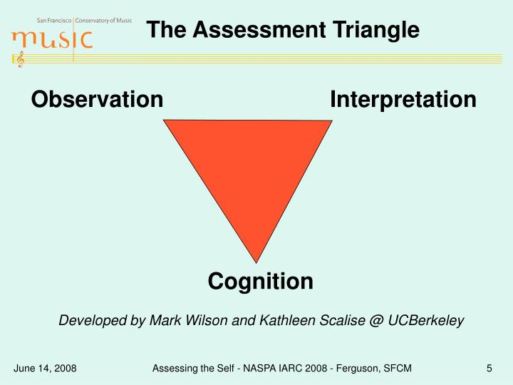 The Assessment Triangle