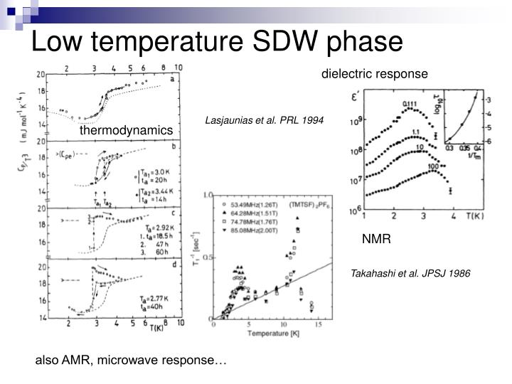 Low temperature sdw phase