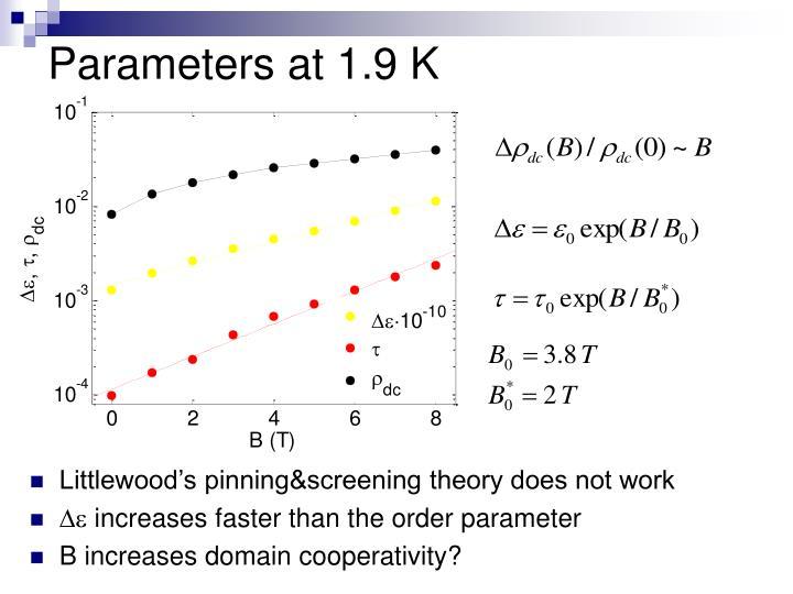 Parameters at 1.9 K