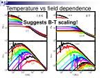 temperature vs field dependence