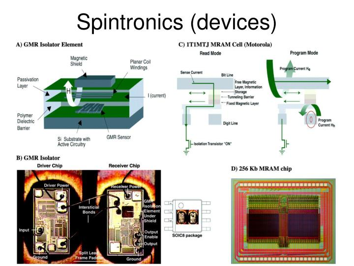Spintronics (devices)