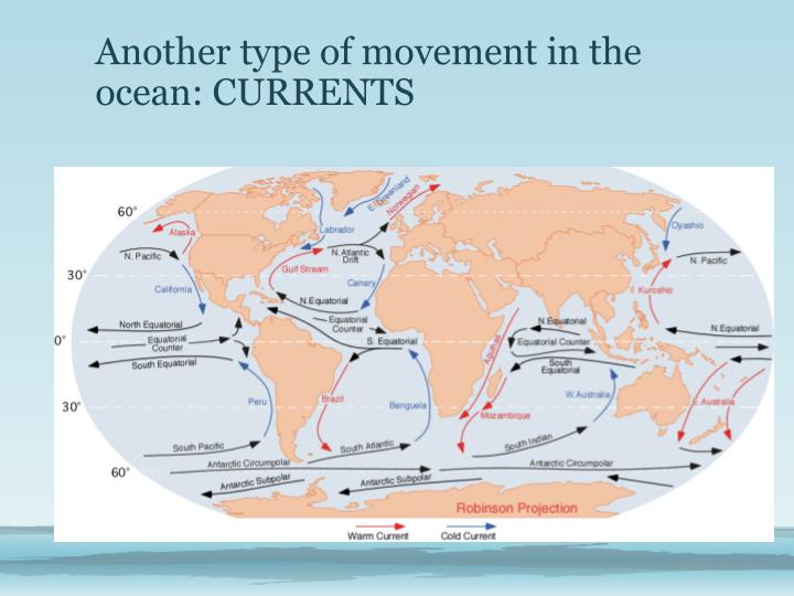 Another type of movement in the ocean: CURRENTS