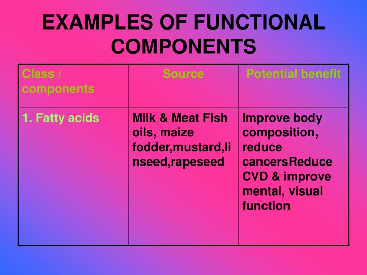 EXAMPLES OF FUNCTIONAL COMPONENTS