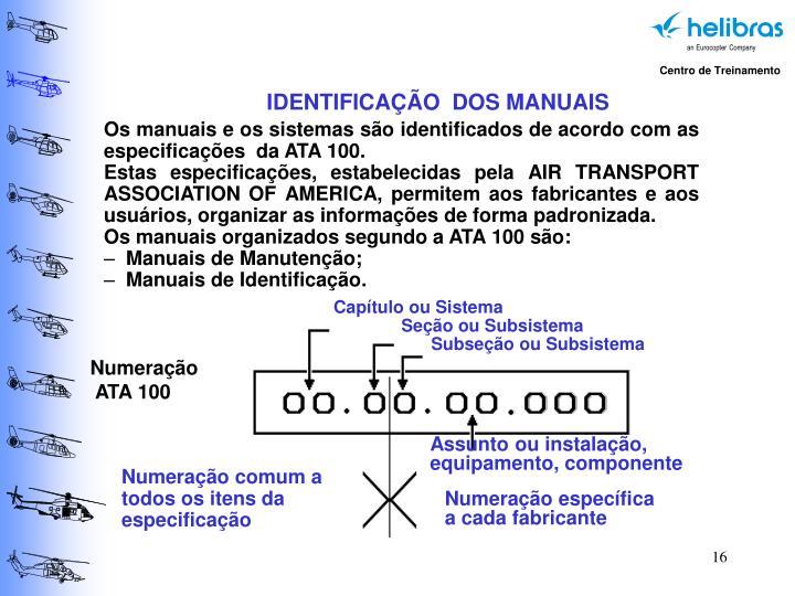 IDENTIFICAÇÃO  DOS MANUAIS