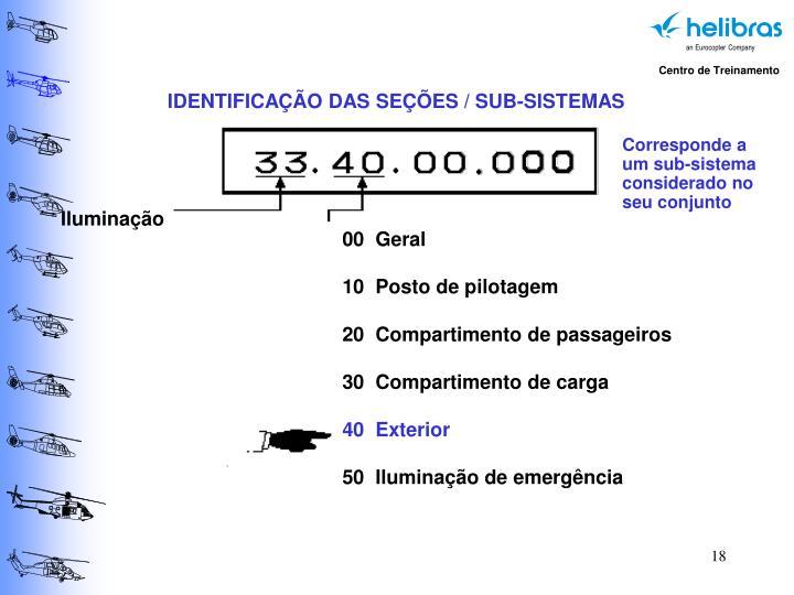 IDENTIFICAÇÃO DAS SEÇÕES / SUB-SISTEMAS