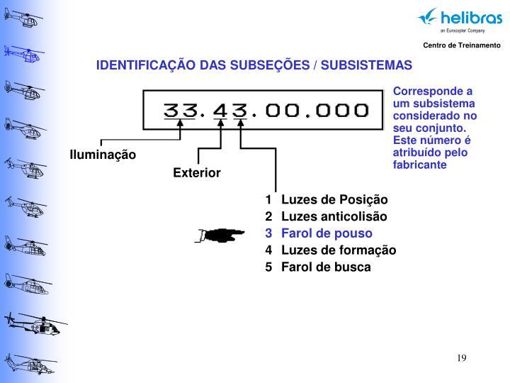IDENTIFICAÇÃO DAS SUBSEÇÕES / SUBSISTEMAS
