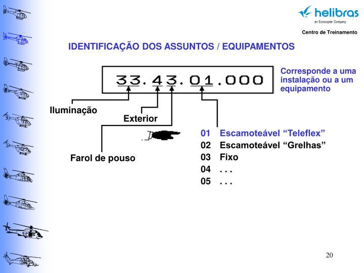 IDENTIFICAÇÃO DOS ASSUNTOS / EQUIPAMENTOS