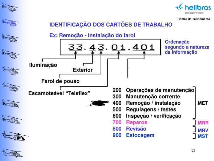 IDENTIFICAÇÃO DOS CARTÕES DE TRABALHO