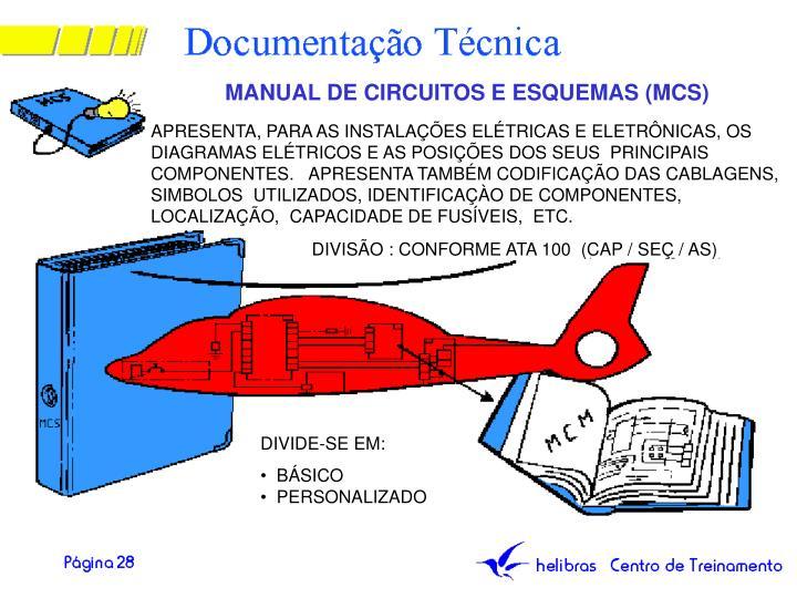 MANUAL DE CIRCUITOS E ESQUEMAS (MCS)