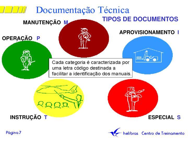 TIPOS DE DOCUMENTOS