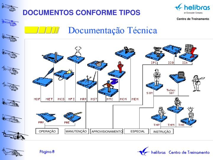 DOCUMENTOS CONFORME TIPOS