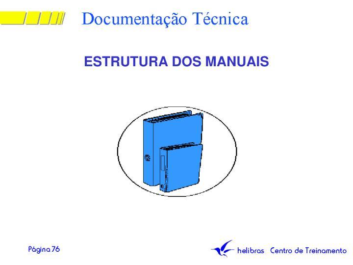 ESTRUTURA DOS MANUAIS