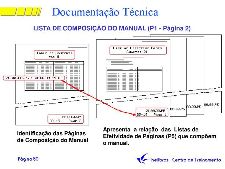 LISTA DE COMPOSIÇÃO DO MANUAL (P1 - Página 2)