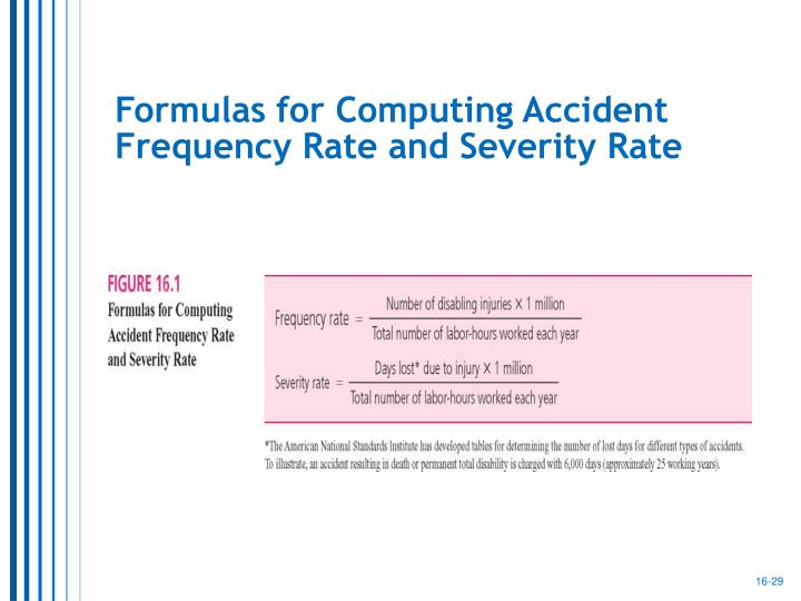 Formulas for Computing Accident Frequency Rate and Severity Rate