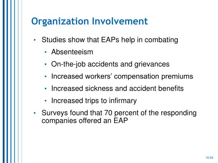 Organization Involvement