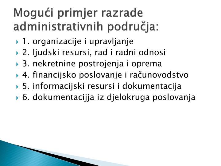 Mogući primjer razrade administrativnih područja: