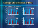 leakage characteristic of sffs