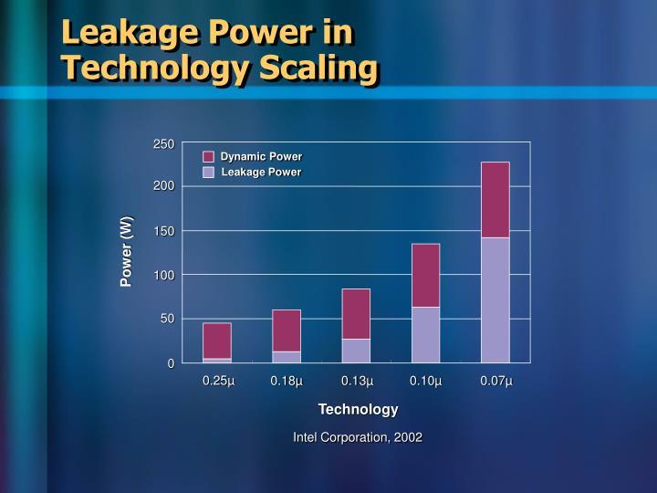 Leakage Power in