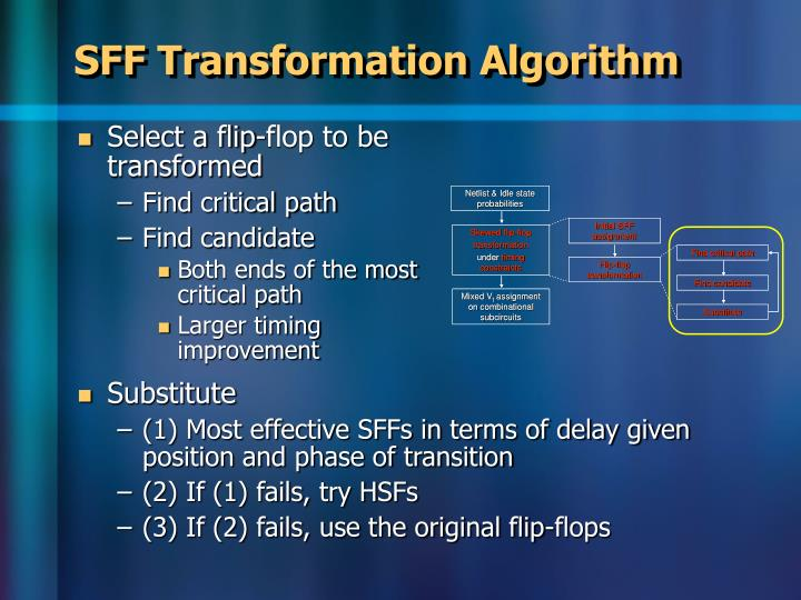 SFF Transformation Algorithm