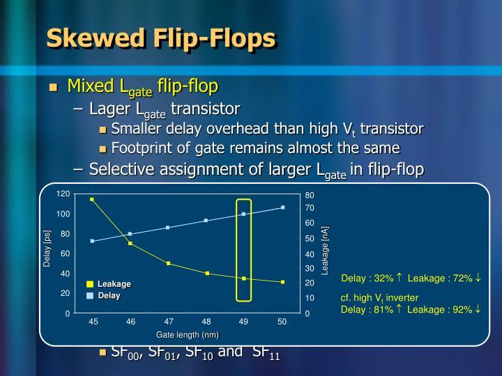 Skewed Flip-Flops