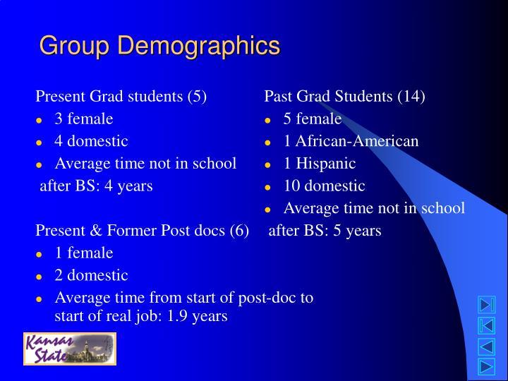 Present Grad students (5)