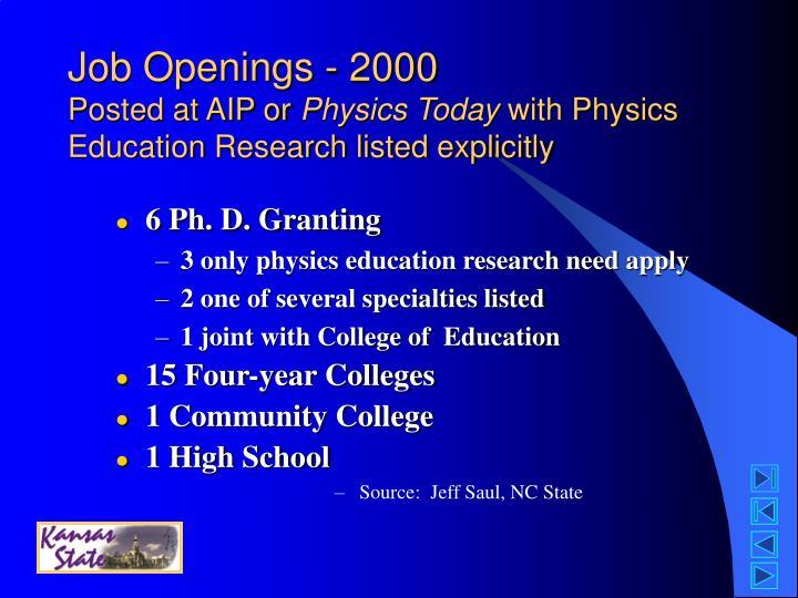 Job Openings - 2000