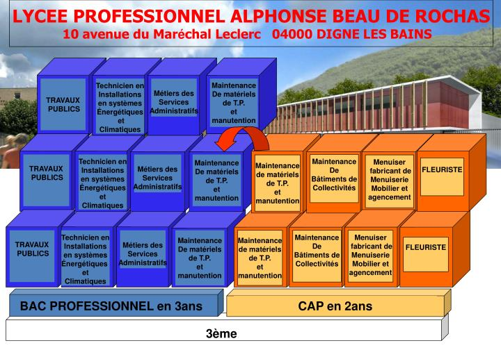 LYCEE PROFESSIONNEL ALPHONSE BEAU DE ROCHAS