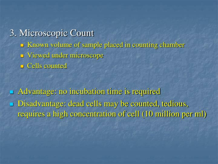3. Microscopic Count