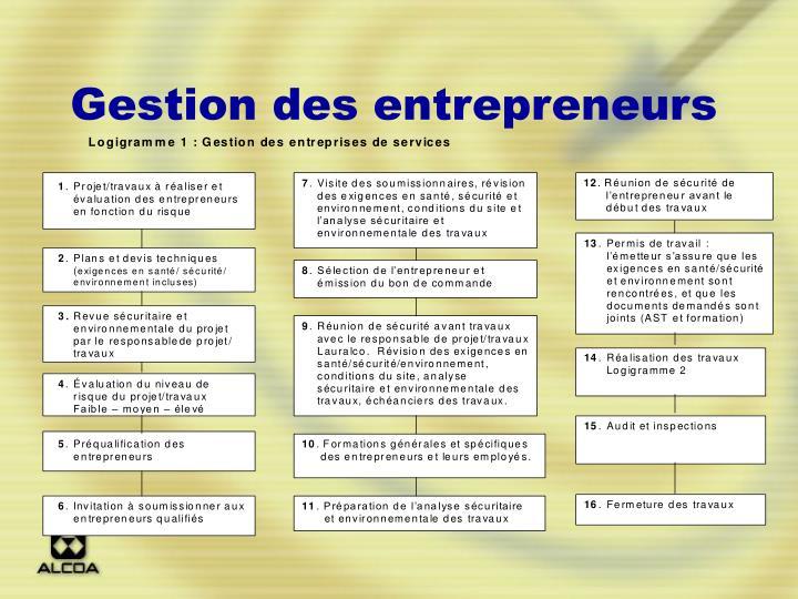 Gestion des entrepreneurs