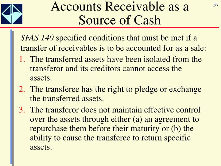 Accounts Receivable as a