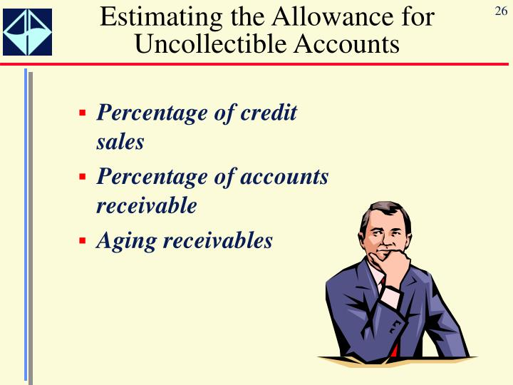 Estimating the Allowance for Uncollectible Accounts