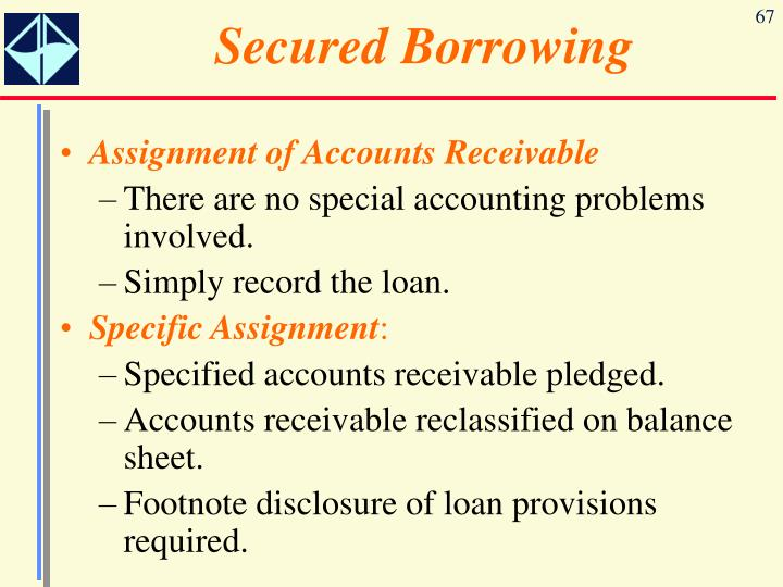 Secured Borrowing