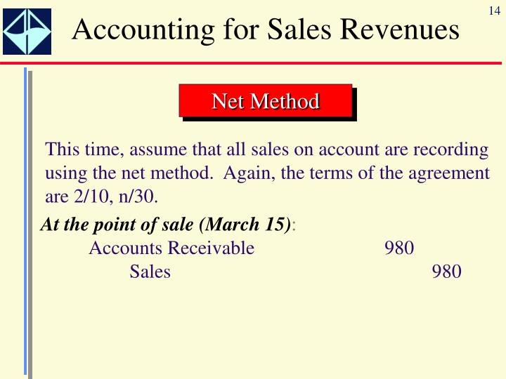 Accounting for Sales Revenues